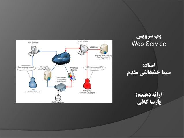 PHP Web service - وب سرویس