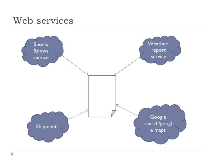 Web services Google search/google maps Weather  report service Shipment Sports &news service