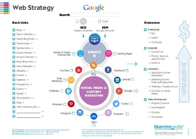 16/04/14Version6.0 Web Strategy Back Links Outcomes SEO Search GOOGLE PURCHASEBlogs ⇢ News Websites ⇢ Guest Blog Posts ⇢ T...