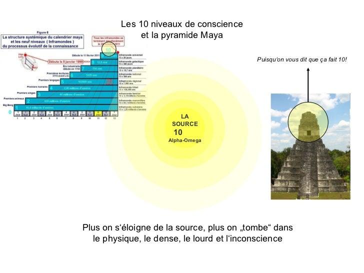 """LA SOURCE  10   Alpha-Omega Plus on s'éloigne de la source, plus on """"tombe"""" dans le physique, le dense, le lourd et l'inco..."""