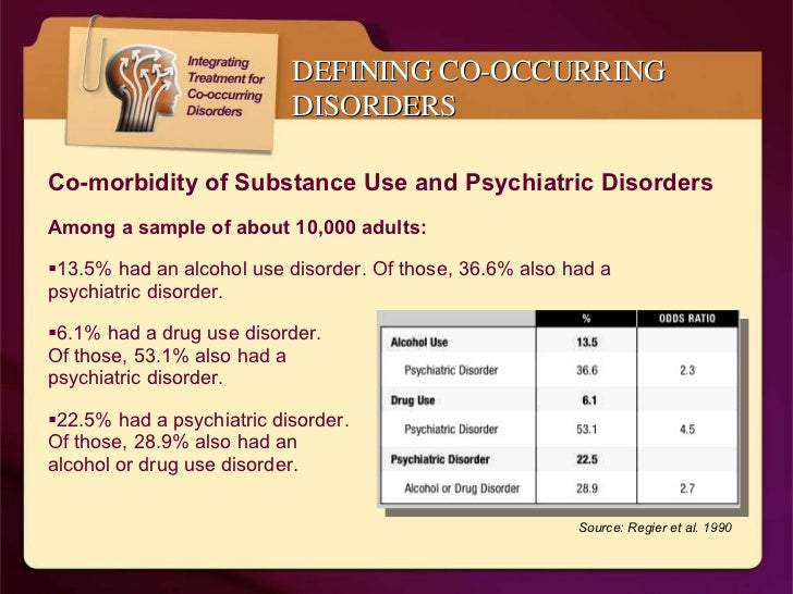 psychiatric disorders diseases and drugs 3 essay Diseases & conditions your symptoms are not due to alcohol or other drugs  dissociative disorders american psychiatric association.