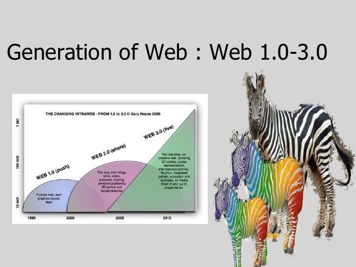 Generation of Web  :  Web 1.0-3.0