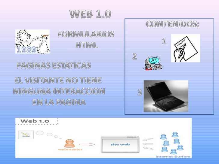 Web 123