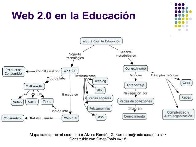 Web 2.0 en la Educación Mapa conceptual elaborado por Álvaro Rendón G. <arendon@unicauca.edu.co> Construido con CmapTools ...