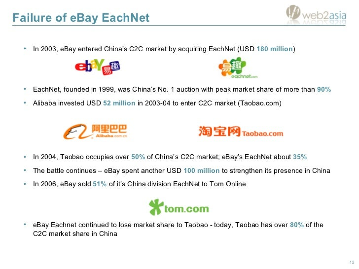 analysis of ebay china's failure and By 2006, ebay had seen its market share drop from a high of 85% to a staggering 29%, while taobao's continued to increase, reaching 60% the joint venture was therefore an attempt by ebay to save its failing chinese operations.