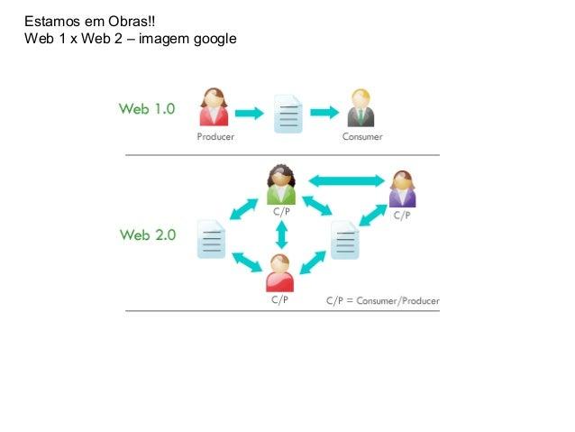 Web 2.0 blog