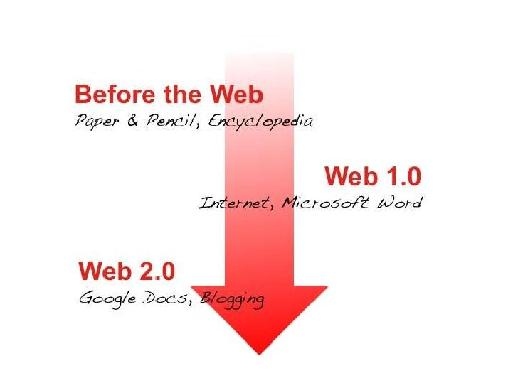 Web2point0