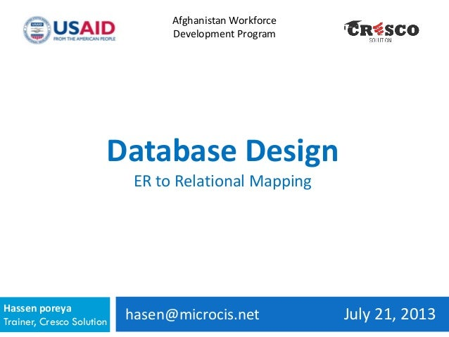 hasen@microcis.net July 21, 2013Hassen poreya Trainer, Cresco Solution Afghanistan Workforce Development Program Database ...