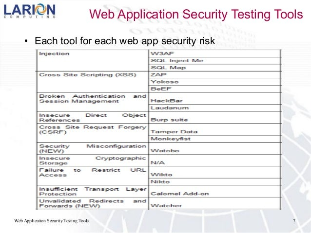 security testing a web application