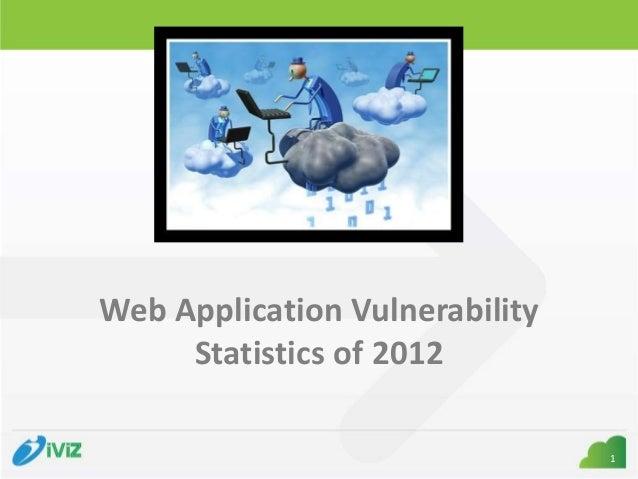 Web application vulnerability statistics of 2012