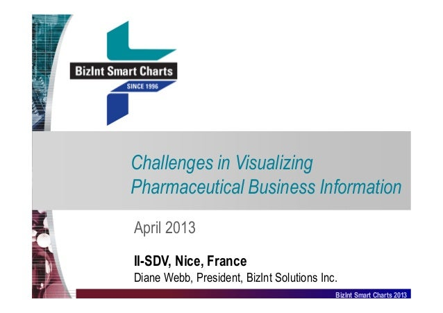 BizInt Smart Charts 2013 Challenges in Visualizing Pharmaceutical Business Information April 2013 II-SDV, Nice, France Dia...