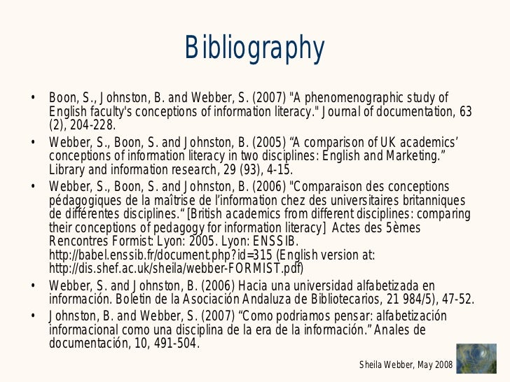 Where does a bibliography go in an essay