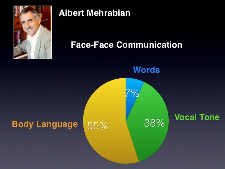 Webcampkk 5 We Cannot Not Communicate