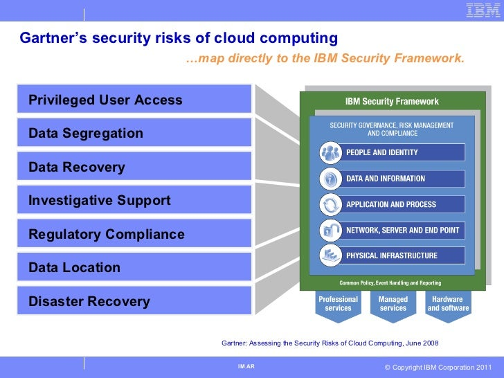 research paper on cloud computing security