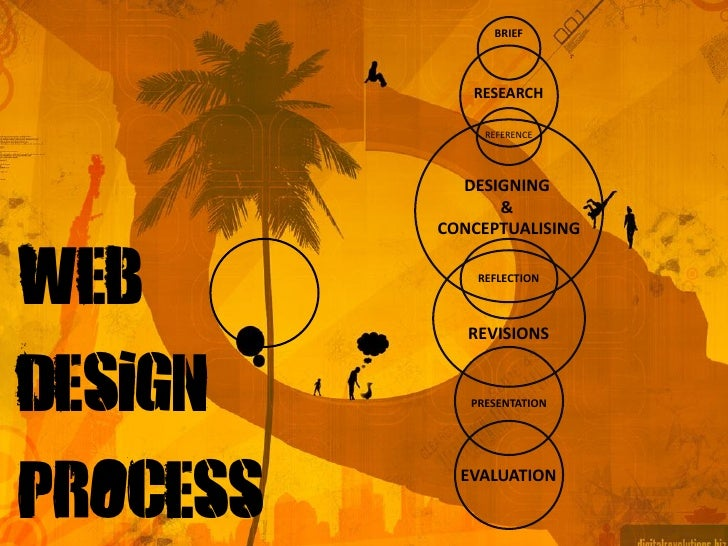 BRIEF                 RESEARCH                 REFERENCE                 DESIGNING                 &           CONCEPTUALI...