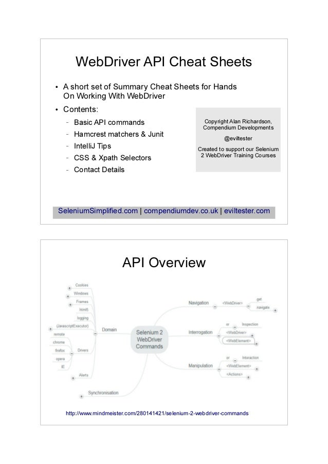 WebDriver API Cheat Sheets●A short set of Summary Cheat Sheets for HandsOn Working With WebDriver●Contents:– Basic API com...