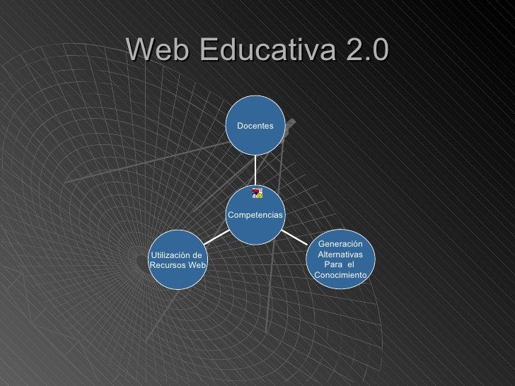 Web Educativa 2.0 Utilización de  Recursos Web Generación Alternativas Para  el  Conocimiento Docentes Competencias