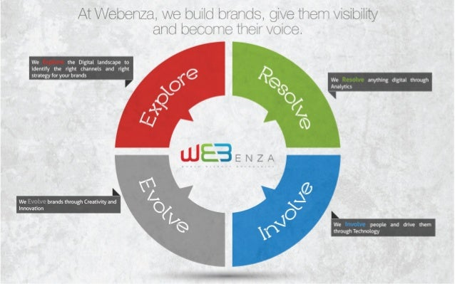 Webenza Corporate Profile