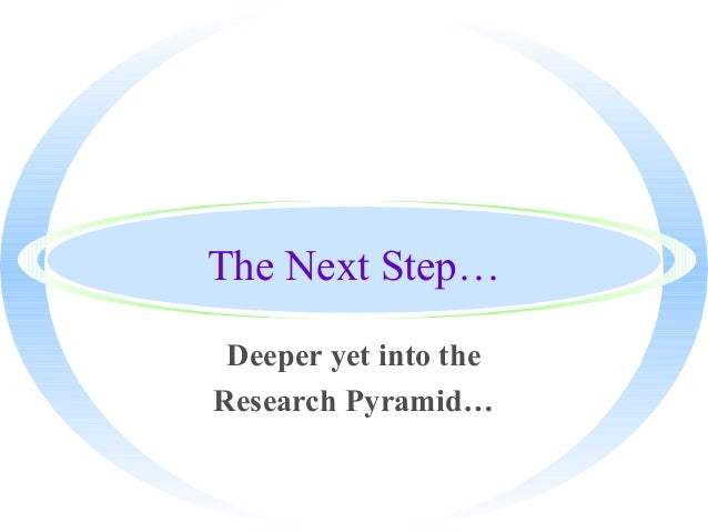 The Next Step… Deeper yet into the Research Pyramid…