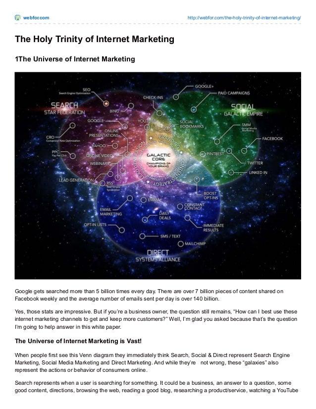 webfor.com  http://webfor.com/the-holy-trinity-of-internet-marketing/  The Holy Trinity of Internet Marketing 1The Univers...