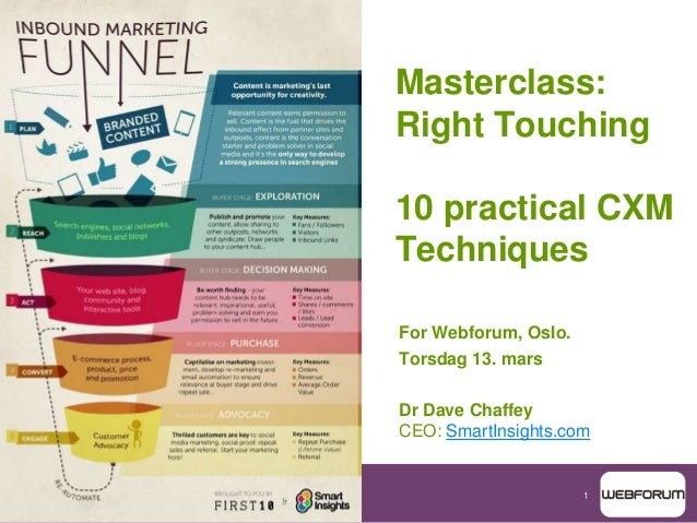 1 Masterclass: Right Touching 10 practical CXM Techniques For Webforum, Oslo. Torsdag 13. mars Dr Dave Chaffey CEO: SmartI...