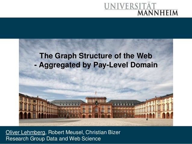 The Graph Structure of the Web - Aggregated by Pay-Level Domain Oliver Lehmberg, Robert Meusel, Christian Bizer Research G...