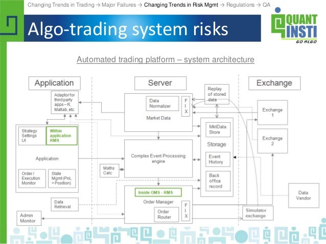 High frequency trading system architecture