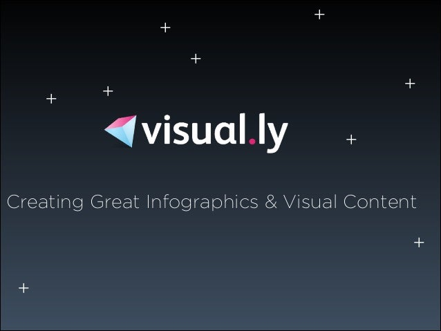 Creating Great Infographics & Visual Content + + + + + + + + +