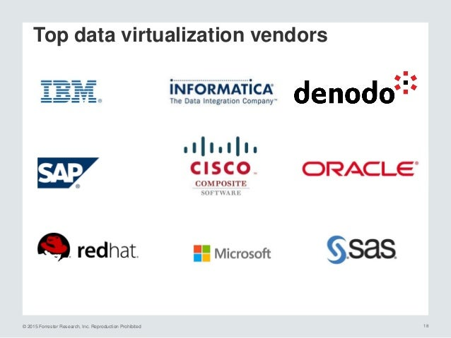 Report: Data Virtualization Market is Strong | Transforming Data with Intelligence