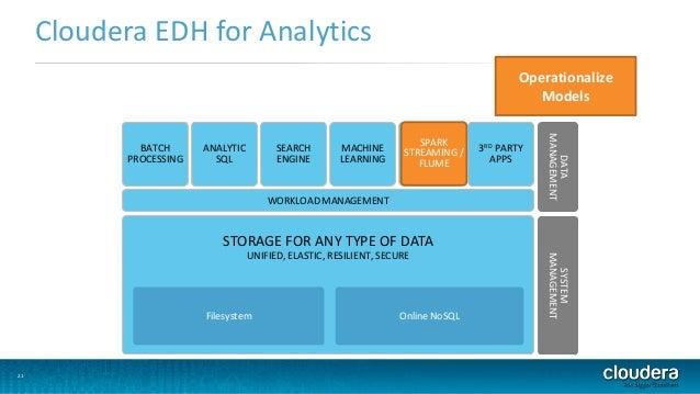 rethink analytics with an enterprise data hub. Black Bedroom Furniture Sets. Home Design Ideas