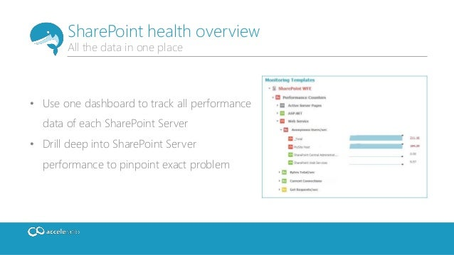 monitor sharepoint performance with syskit. Black Bedroom Furniture Sets. Home Design Ideas
