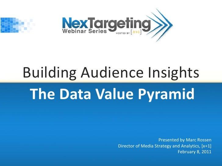 Part 1 of NexTargeting Webinar: Building Audience Insights