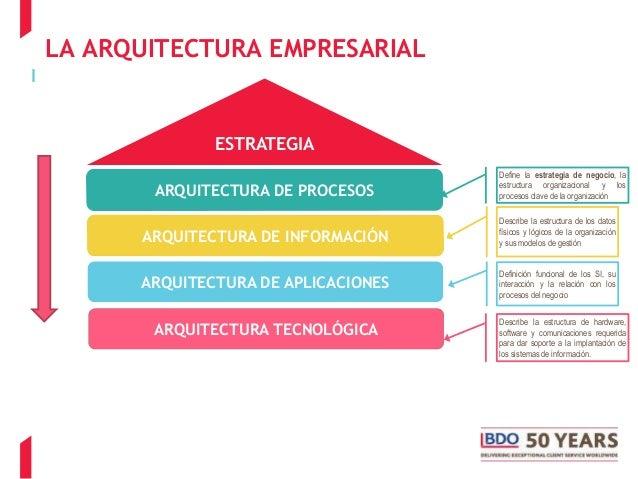 La arquitectura empresarial como estrategia inform tica Todo sobre arquitectura pdf