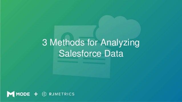 Salesforce date methods
