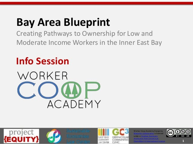 1 Worker Coop Academy Design by Blueprint Collaborative is licensed under a Creative Commons Attribution-NonCommercial- Sh...