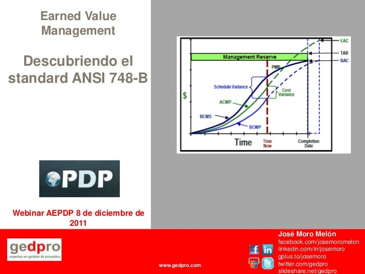 Earned Value      Management  Descubriendo elstandard ANSI 748-BWebinar AEPDP 8 de diciembre de            2011           ...