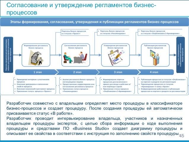 Образец Регламент Бизнес Процесса - фото 7