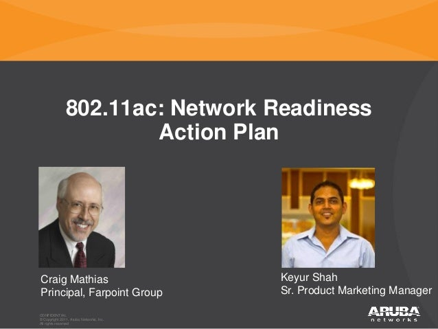 802.11ac: Network Readiness  Action Plan