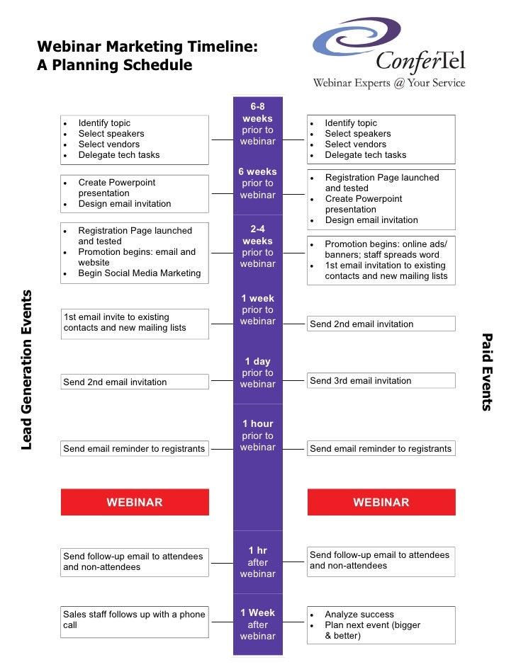 Webinar Marketing Timeline:                          A Planning Schedule                                                  ...