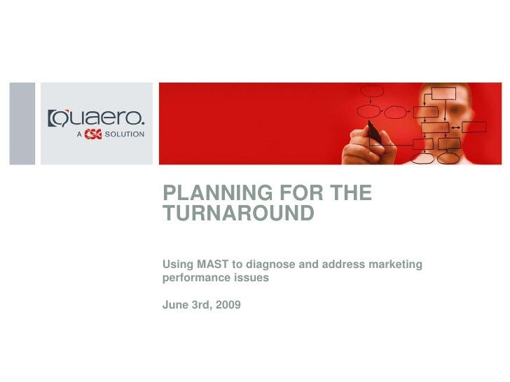 Click to edit Master title style            PLANNING FOR THE        TURNAROUND         Using MAST to diagnose and address ...