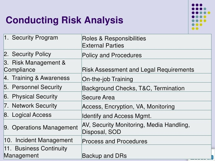 How to write a risk analysis