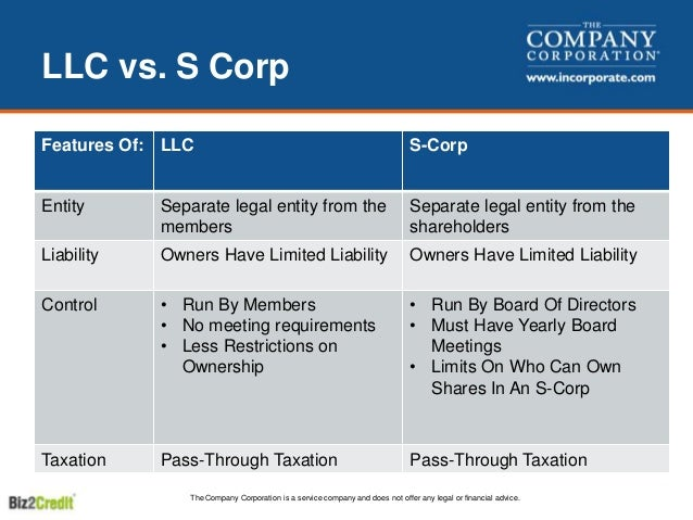 """llc and s corp S corporation s corporations, or """"s corps"""", are similar to c corps in that they are owned by shareholders, and provide all the same legal protections from debts, lawsuits and other company."""