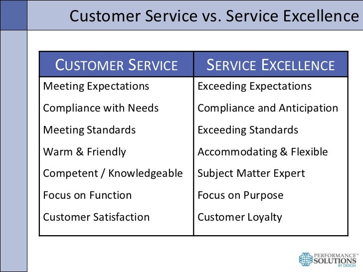 definition of customer service excellence Excellent customer service to me means so that each customer remembers your service and to the debate on the definition of the concept of excellence.