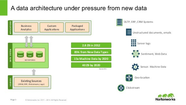 predictive analytics vs machine learning