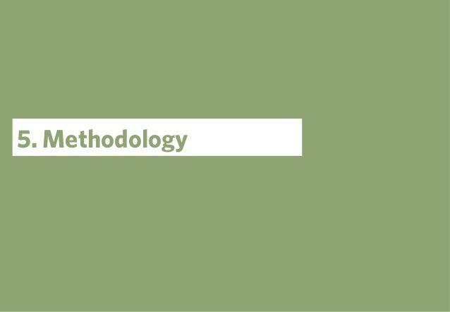 Webloyalty Retail Research Methodology