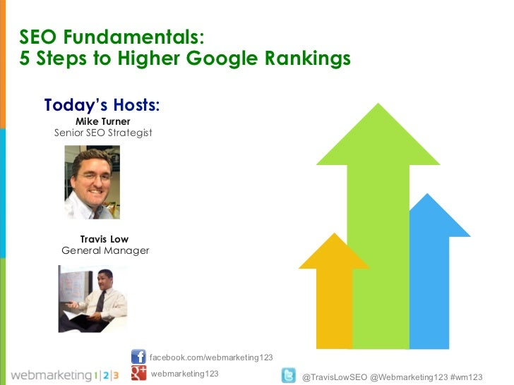 SEO Fundamentals:5 Steps to Higher Google Rankings  Today's Hosts:       Mike Turner   Senior SEO Strategist       Travis ...