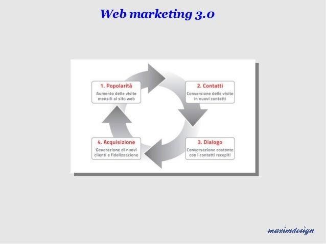 Web marketing 2013