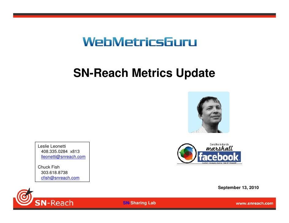 Webmetrics 9.13.10