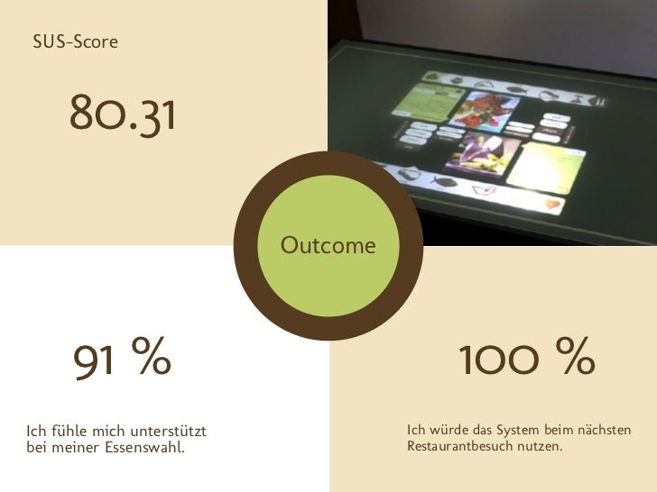 Good choice table for Tisch interaction design