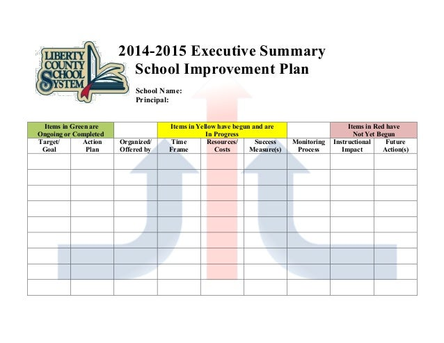 LCSS Professional Learning Plan Template